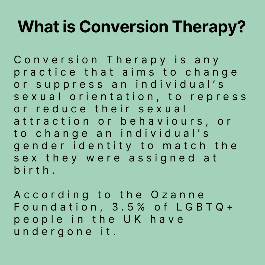 What is Conversion Therapy? Conversion Therapy is any practice that aims to change or suppress an individual's sexual orientation, to repress or reduce their sexual attraction or behaviours, or to change an individual's gender identity to match the sex they were assigned at birth. According to the Ozanne Foundation, 3.5% of LGBTQ+ people in the UK have undergone it.